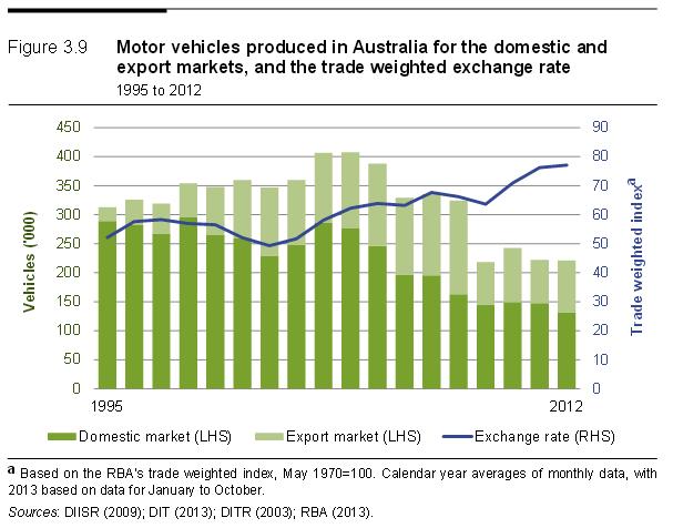 When does forex market open in australia