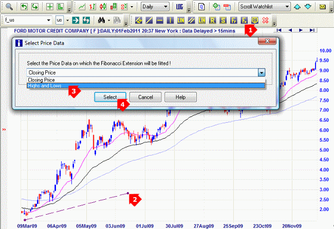 Free forex charting software for mac