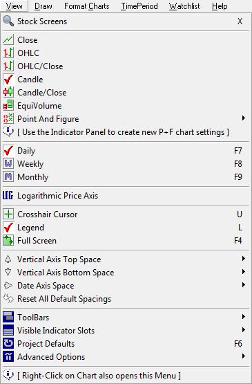 chart view menu