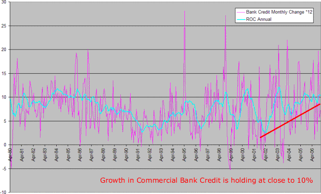 commercial_bank_credit_growth