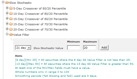 Slow Stochastic Value Stock Screen Filter