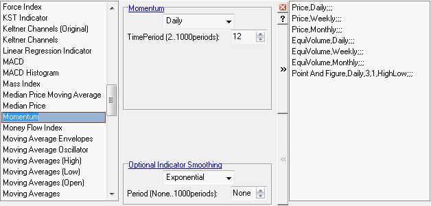 momentum indicator panel