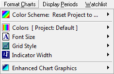 format charts menu